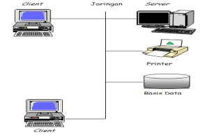 arsitek client server 1